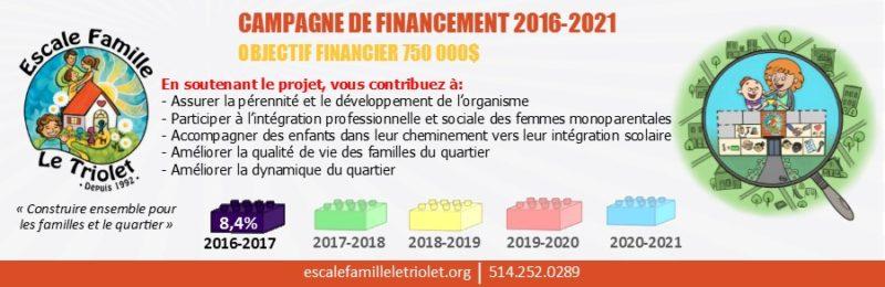 header campagne de financement