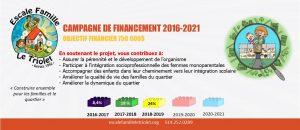 header campagne de financement 2016-2019